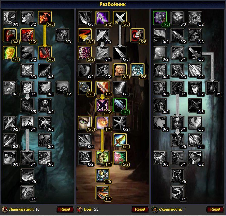 Разбойник - Форум World of Warcraft 52